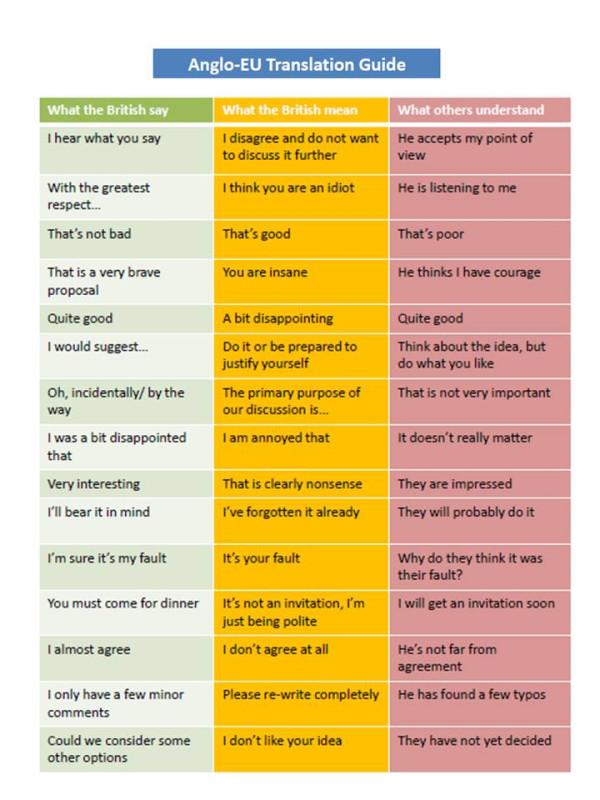 Как понять британца?