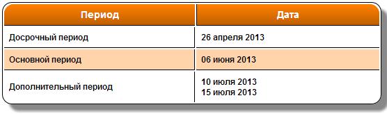 Когда сдавать ЕГЭ по английскому в 2013 году?