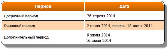 Расписание ЕГЭ по английскому языку 2014