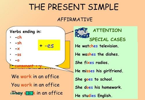 окончание -(e)s в present simple