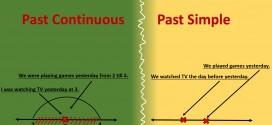 Past Simple или Past Continuous?