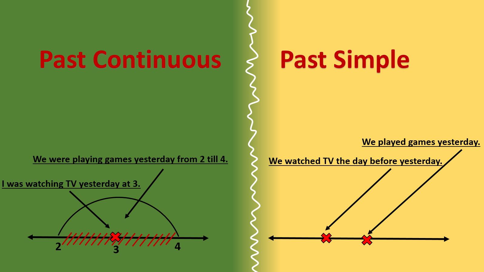английские неправильные глаголы pdf