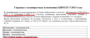 Справка об изменениях в ЕГЭ 2013